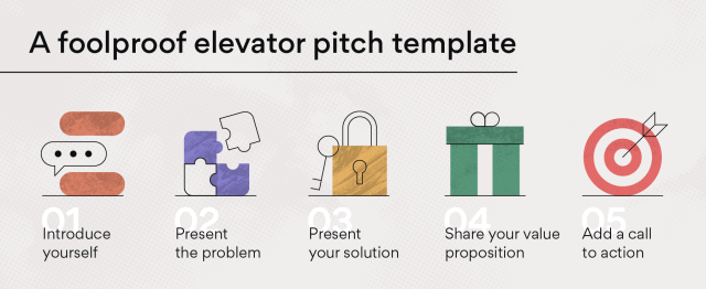 14 Elevator Pitch Examples (with a Foolproof Pitch Template) • Asana