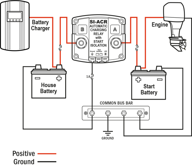 wiring diagram for boat battery charger wiring marine dual battery system wiring diagram marine on wiring diagram for boat battery charger
