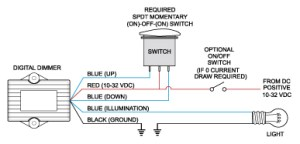 Contura Dimmer Control Switch SPDT Black  (ON)OFF(ON)  Blue Sea Systems
