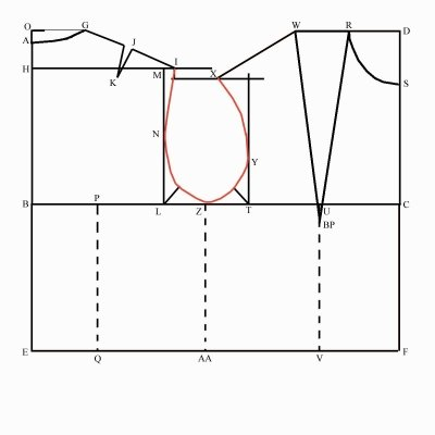 Pattern Drafting 101- Drafting the Basic Bodice Block