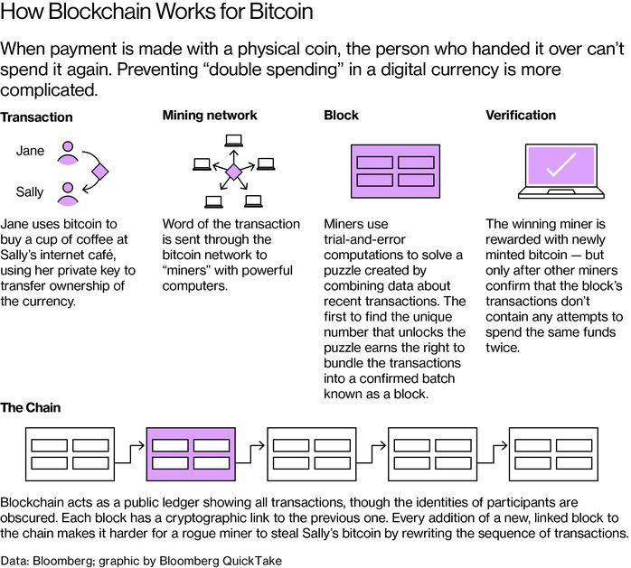 bitcoin rogue trader