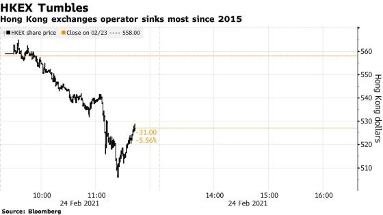 Hong Kong foreign exchange sinks more since 2015