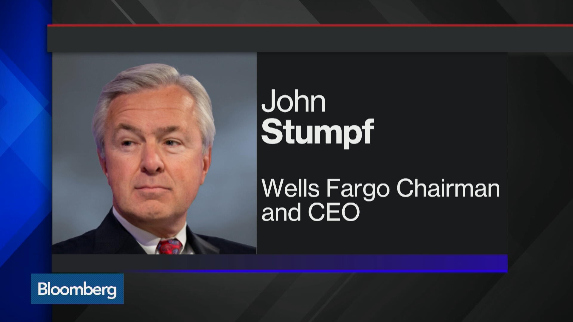 Wells Fargo Ceo Stumpf Faces Senate Grilling Bloomberg