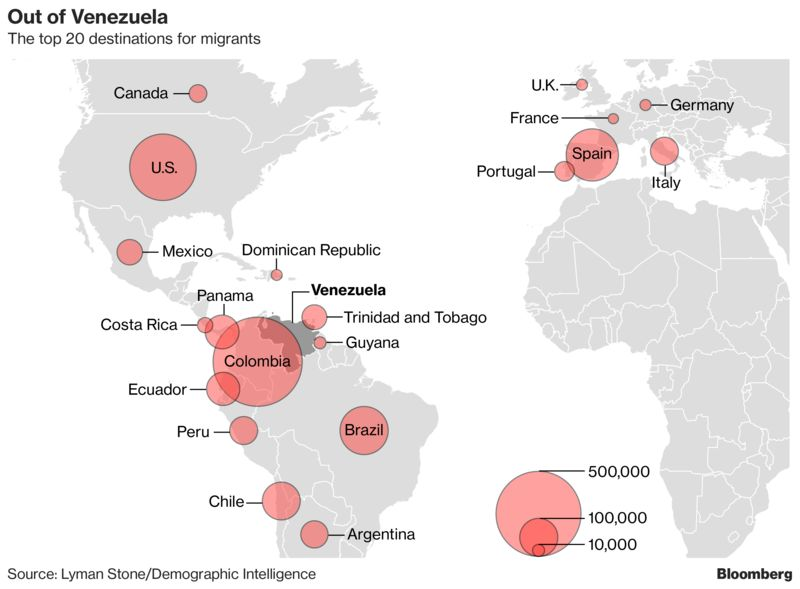 Out of Venezuela: The Top 20 Destinations for Migrants