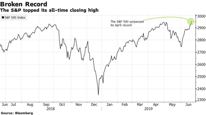 The S&P topped its all-time closing high