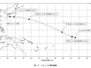 H2A rocket diagram – Spaceflight Now