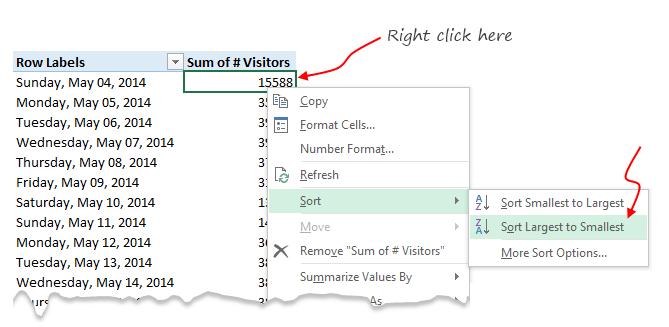 sort-pivot-tables-quickly
