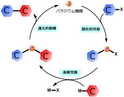 CC_mech_2