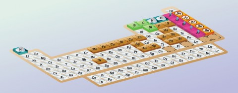 new_elements_1