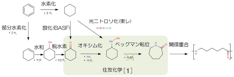 カプロラクタム (caprolactam) |...