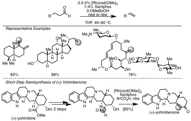反応の適用範囲と(+)-yohimbenoneの合成