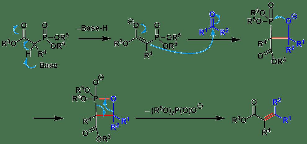 反応機構を書いてみよう!~電子の矢印講座・その1~ | Chem-Station ...
