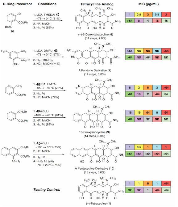 tetracycline_10