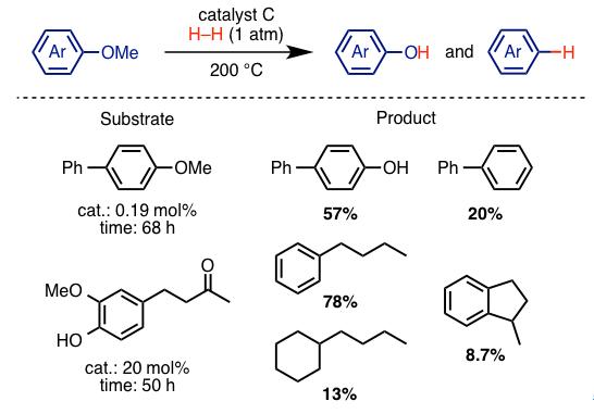 図4. アリールメチルエーテル誘導体の水素化分解反応