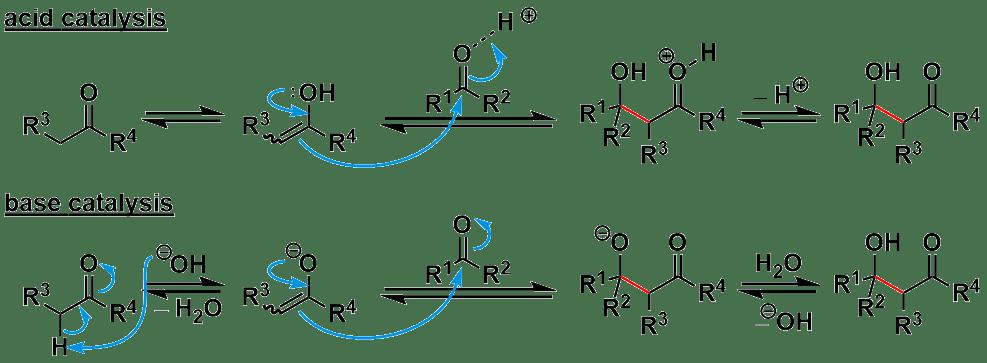 炭素をつなげる王道反応:アルドール反応 (1) | Chem-Station (ケムステ)