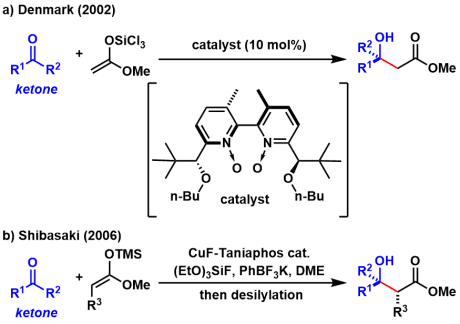 図6: 非活性化型ケトンを用いる触媒的不斉アルドール反応(スキーム上:Denmark、下:柴崎)