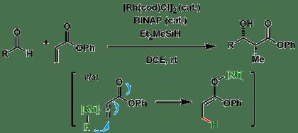 図1: Morkenらによる触媒的還元的不斉アルドール反応