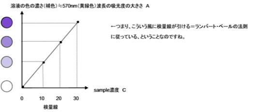 calorimetry_2
