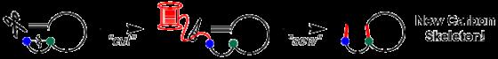 分子裁縫の概念図