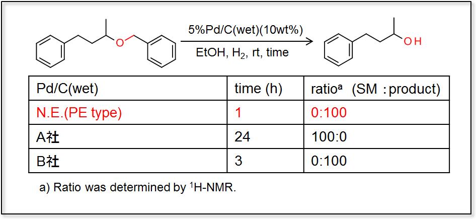 benzylether