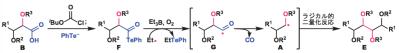 図2. Et3B/O2を用いた非酸化/非還元条件下でのラジカル-ラジカルカップリング反応