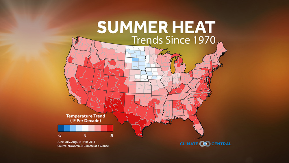 Central Heat And Air