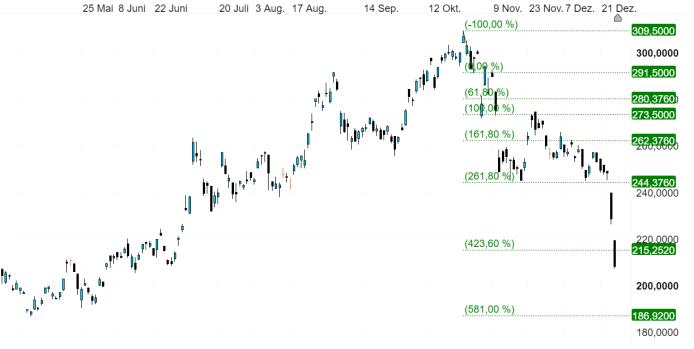 Alibaba Stock Why It Suddenly Slumps De24 News English Aktueller aktienkurs charts nachrichten realtime wkn: alibaba stock why it suddenly slumps