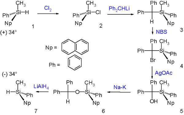 600px-Brook_rearrangement_Walden_cycle