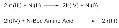 Fig-5-1