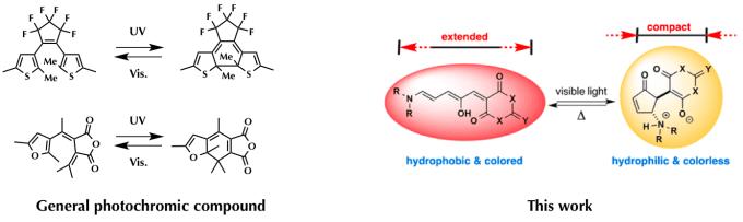 图3 DASA光致变色反应前后,由伸展构型变为紧实构型