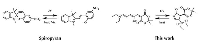 图2 螺吡喃类分子与DASA光反应前后都有很大的极性变化