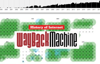 Wayback Machine the internet time capsule copy of web internet archive