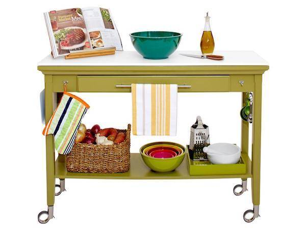 console table turned kitchen island after