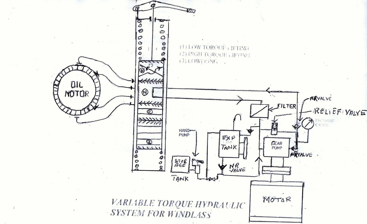 Hydraulic Winch Diagram
