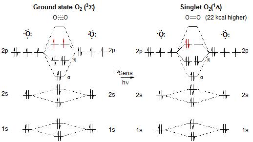 singlet_O2_4