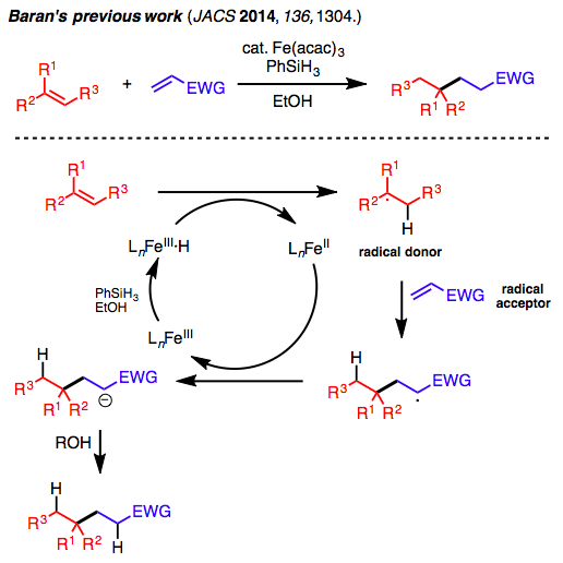 Figure 2. Cross-coupling of olefins using an iron catalyst developed by Baran's group