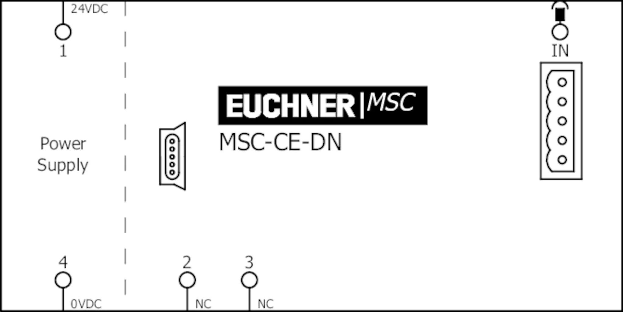 Msc Ce Dn Expansion Device Msc Ce