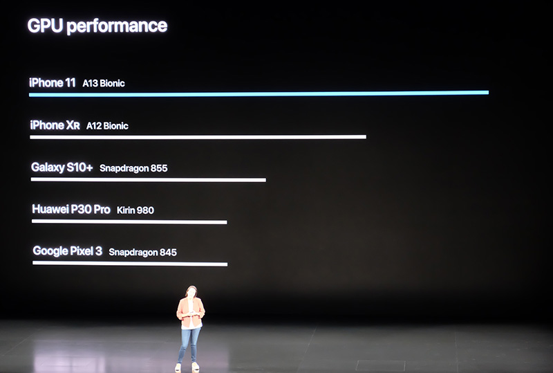 Apple claims massive GPU performance increases with the A13 Bionic.