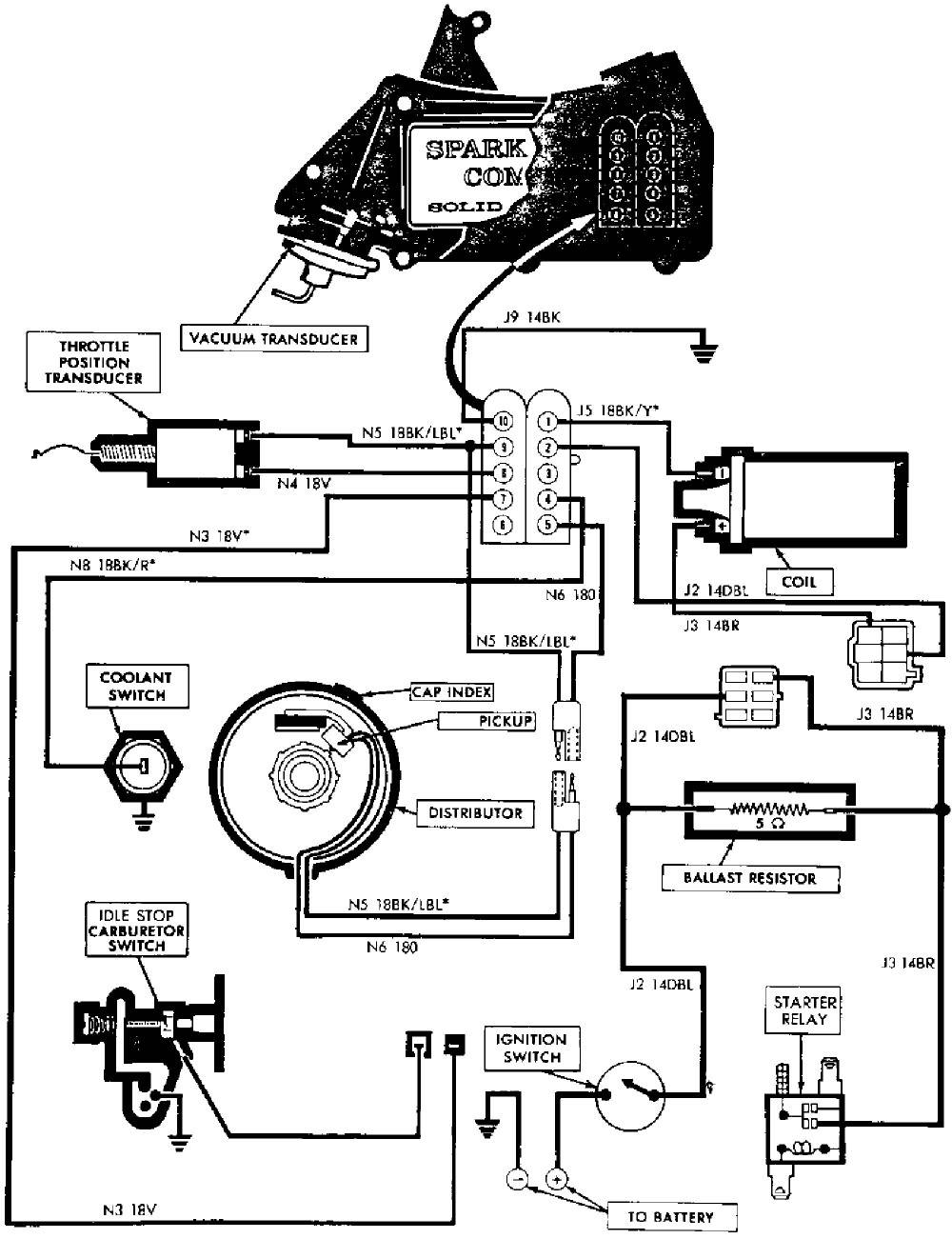Diagram of cj7 wiring harness diagram millions ideas diagram and
