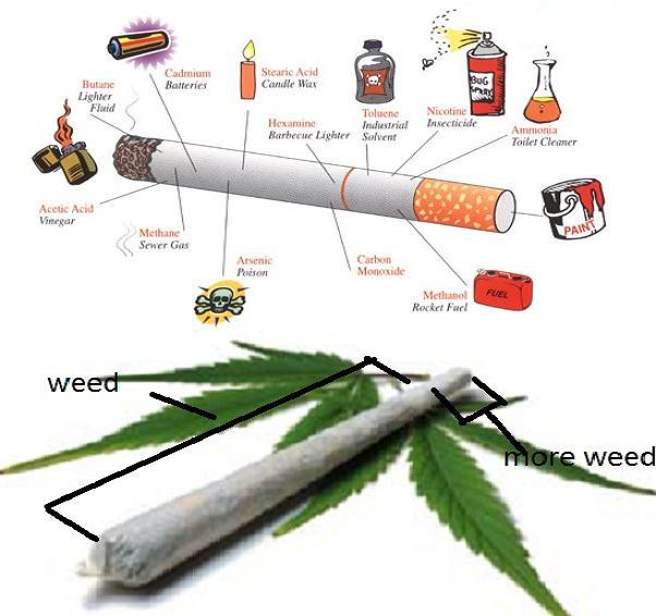 CBD for cigarette addiction