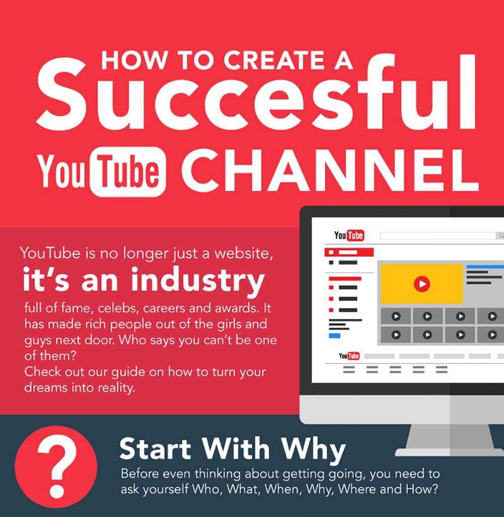 ... How to Create a Successful YouTube Channel