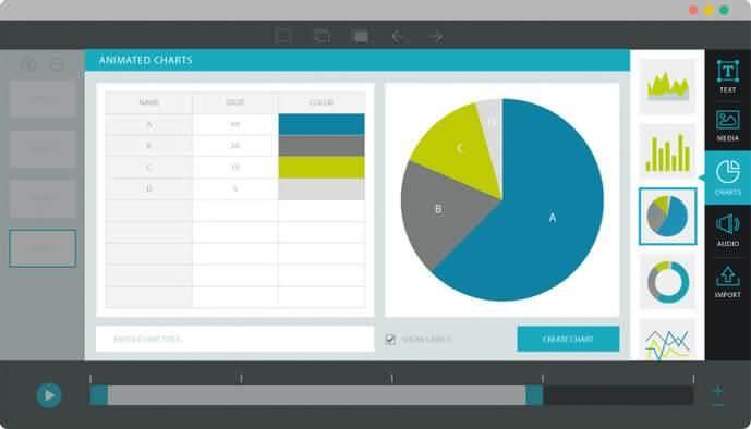 RawShorts's built-in charts
