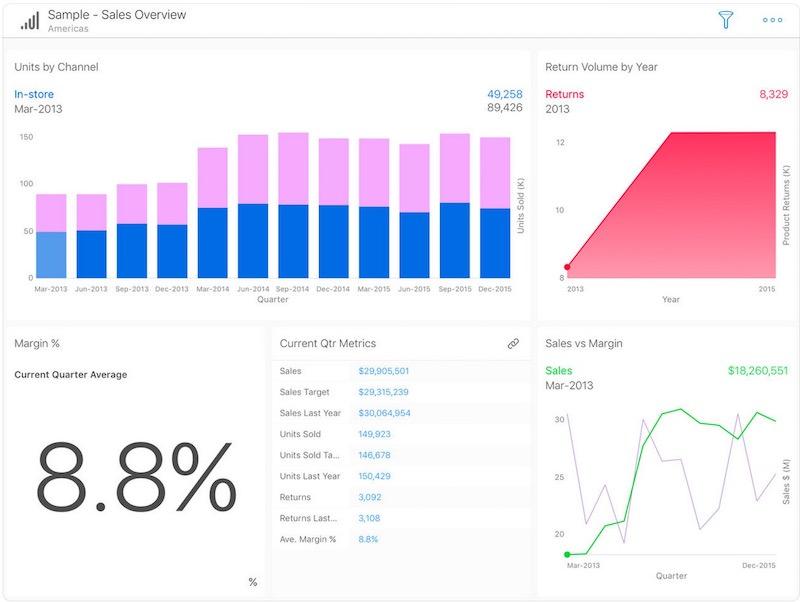sap-roambi-analytics-ipad-app