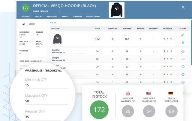 Veeqo helps with inventory management
