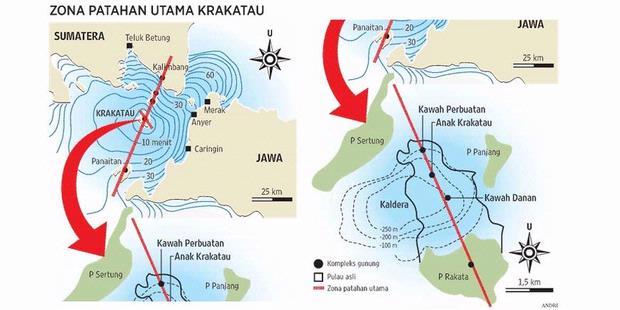 Zona Patahan Utama Krakatau