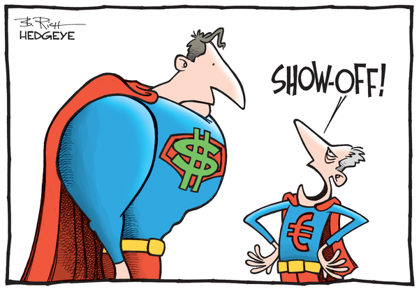 https://images.hedgeye.com/media_assets/0065/1433/currency_cartoon_04.13.2015_normal.png