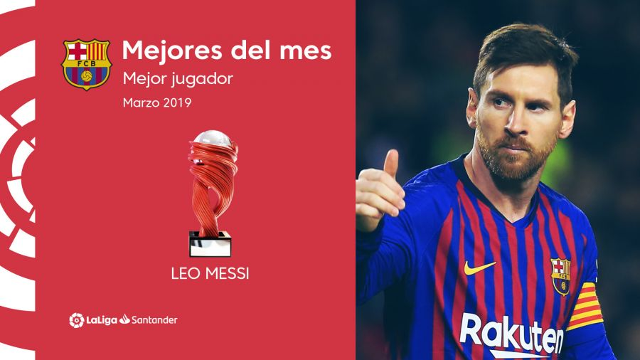 Lionel Messi named LaLiga Santander Player of the Month for March   LaLiga