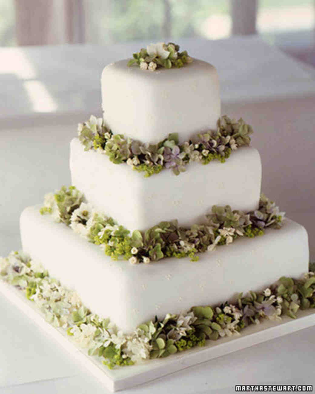 Types Cake Textures