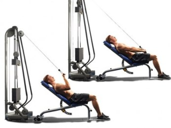 Image result for Cable Incline Triceps Extension