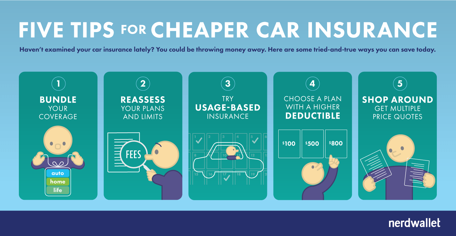 Image Result For I Need Cheap Car Insurance